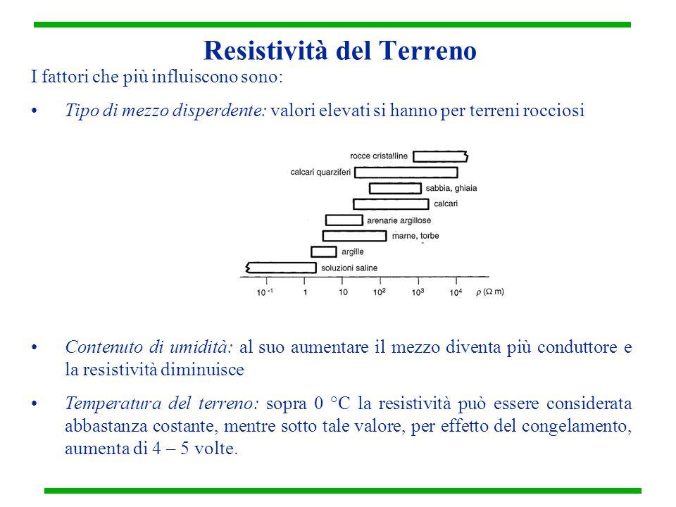 Resistività del Terreno I fattori che più influiscono sono: Tipo di mezzo disperdente: valori elevati si hanno per terreni rocciosi Contenuto di umidi