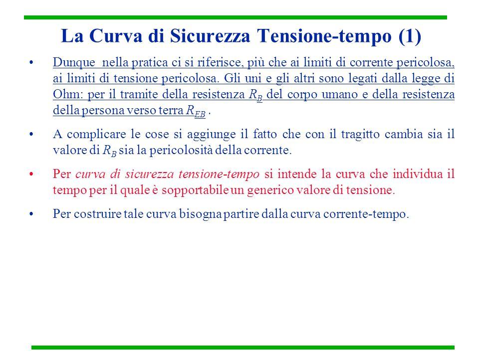 La Curva di Sicurezza Tensione-tempo (1) Dunque nella pratica ci si riferisce, più che ai limiti di corrente pericolosa, ai limiti di tensione pericol