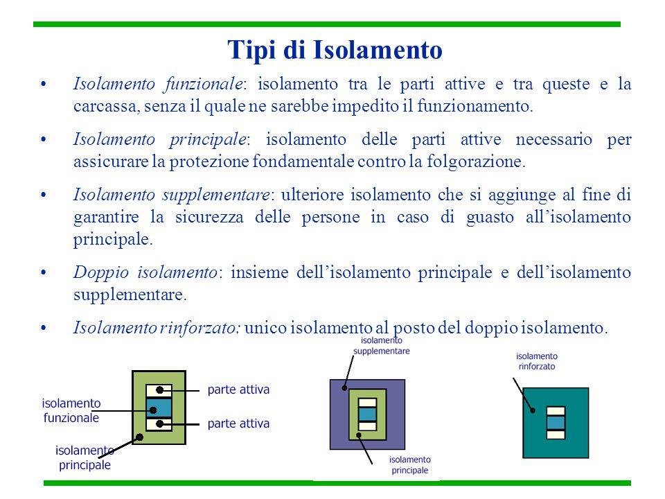 Tipi di Isolamento Isolamento funzionale: isolamento tra le parti attive e tra queste e la carcassa, senza il quale ne sarebbe impedito il funzionamento.