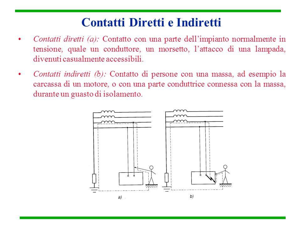 Contatti Diretti e Indiretti Contatti diretti (a): Contatto con una parte dell'impianto normalmente in tensione, quale un conduttore, un morsetto, l'attacco di una lampada, divenuti casualmente accessibili.