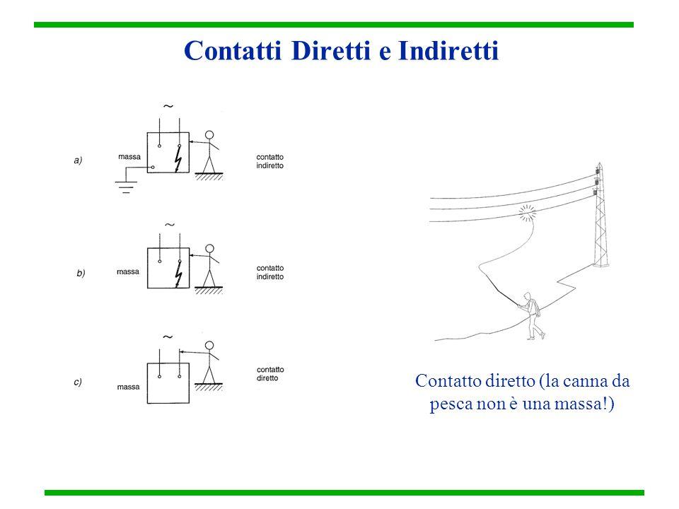Contatti Diretti e Indiretti Contatto diretto (la canna da pesca non è una massa!)