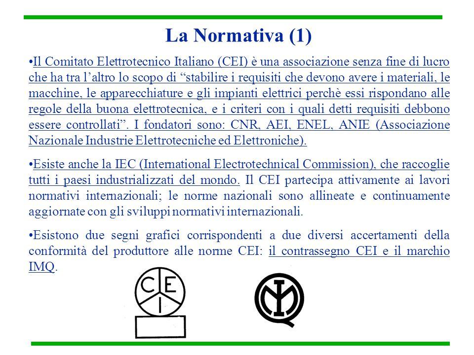 La Normativa (1) Il Comitato Elettrotecnico Italiano (CEI) è una associazione senza fine di lucro che ha tra l'altro lo scopo di stabilire i requisiti che devono avere i materiali, le macchine, le apparecchiature e gli impianti elettrici perchè essi rispondano alle regole della buona elettrotecnica, e i criteri con i quali detti requisiti debbono essere controllati .