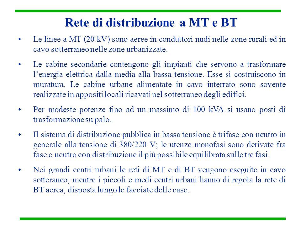 Rete di distribuzione a MT e BT Le linee a MT (20 kV) sono aeree in conduttori nudi nelle zone rurali ed in cavo sotterraneo nelle zone urbanizzate.
