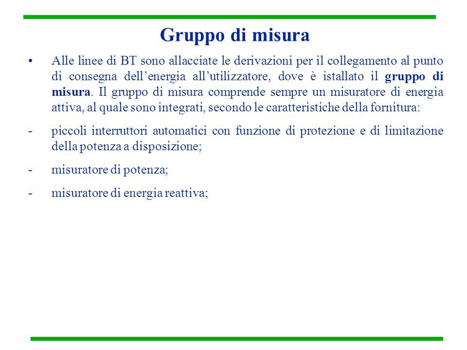 Gruppo di misura Alle linee di BT sono allacciate le derivazioni per il collegamento al punto di consegna dell'energia all'utilizzatore, dove è istallato il gruppo di misura.