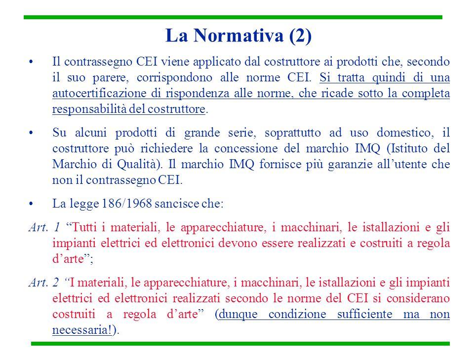 La Normativa (2) Il contrassegno CEI viene applicato dal costruttore ai prodotti che, secondo il suo parere, corrispondono alle norme CEI. Si tratta q