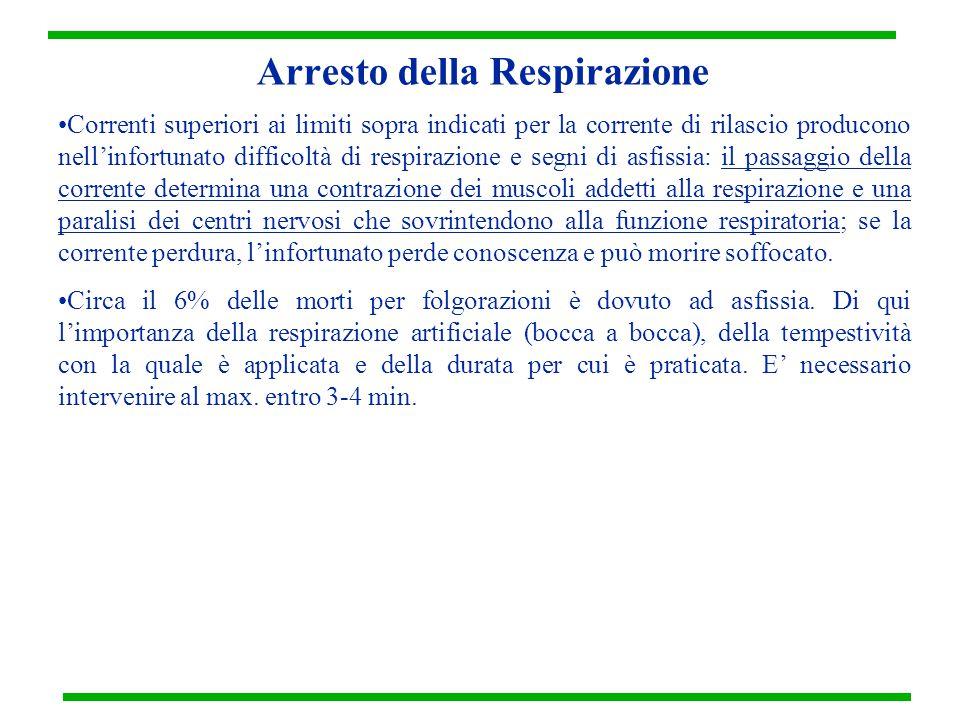 Arresto della Respirazione Correnti superiori ai limiti sopra indicati per la corrente di rilascio producono nell'infortunato difficoltà di respirazio