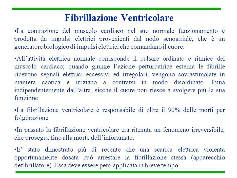 Fibrillazione Ventricolare La contrazione del muscolo cardiaco nel suo normale funzionamento è prodotta da impulsi elettrici provenienti dal nodo seno