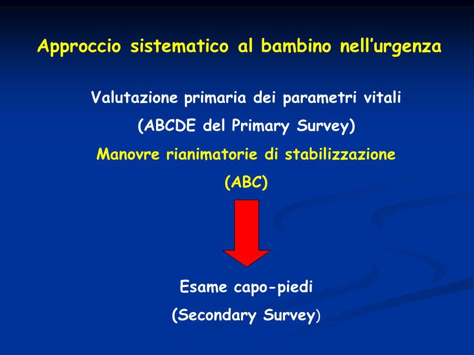 Approccio sistematico al bambino nell'urgenza Valutazione primaria dei parametri vitali (ABCDE del Primary Survey) Manovre rianimatorie di stabilizzaz