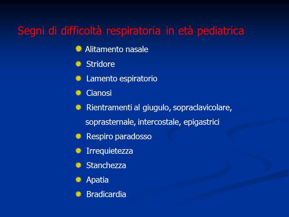Segni di difficoltà respiratoria in età pediatrica Alitamento nasale Stridore Lamento espiratorio Cianosi Rientramenti al giugulo, sopraclavicolare, s