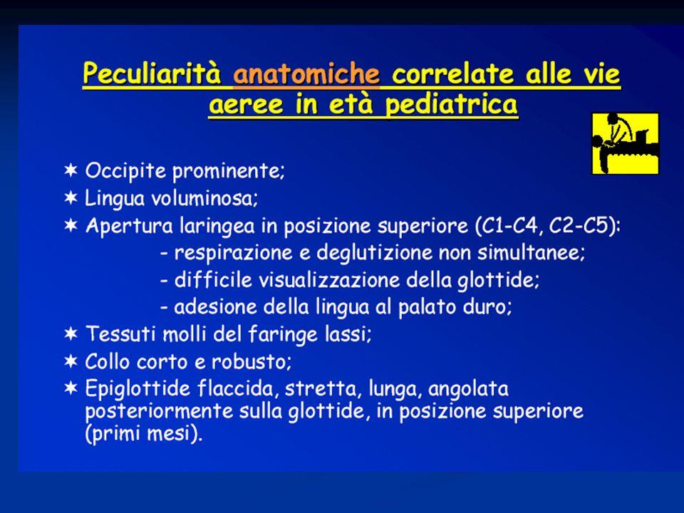 CLASSIFICAZIONE DELLO SHOCK 1.IPOVOLEMICO 2. DISTRIBUTIVO 3.