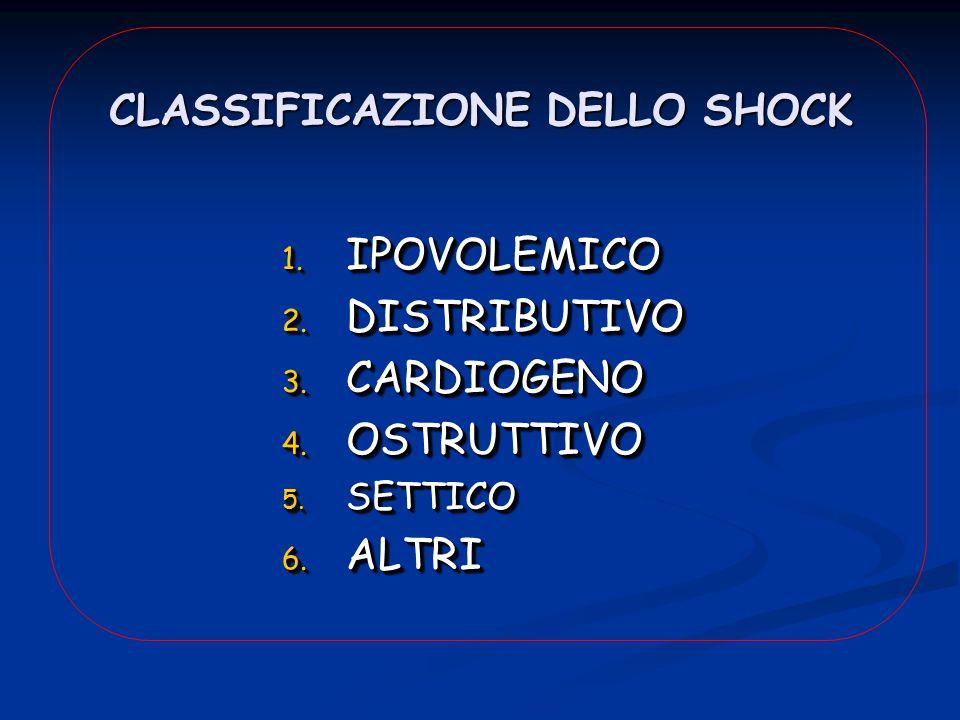 CLASSIFICAZIONE DELLO SHOCK 1. IPOVOLEMICO 2. DISTRIBUTIVO 3. CARDIOGENO 4. OSTRUTTIVO 5. SETTICO 6. ALTRI 1. IPOVOLEMICO 2. DISTRIBUTIVO 3. CARDIOGEN