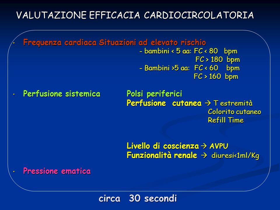 VALUTAZIONE EFFICACIA CARDIOCIRCOLATORIA VALUTAZIONE EFFICACIA CARDIOCIRCOLATORIA Frequenza cardiaca Situazioni ad elevato rischio Frequenza cardiaca