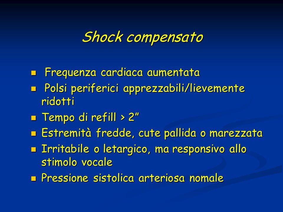Shock compensato Frequenza cardiaca aumentata Frequenza cardiaca aumentata Polsi periferici apprezzabili/lievemente ridotti Polsi periferici apprezzab