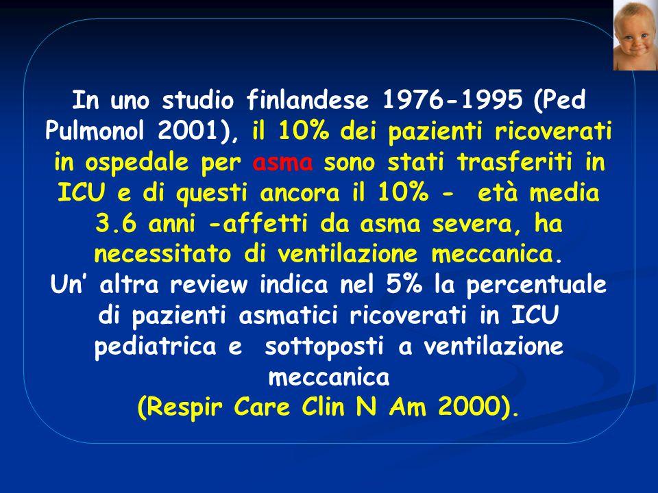In uno studio finlandese 1976-1995 (Ped Pulmonol 2001), il 10% dei pazienti ricoverati in ospedale per asma sono stati trasferiti in ICU e di questi a
