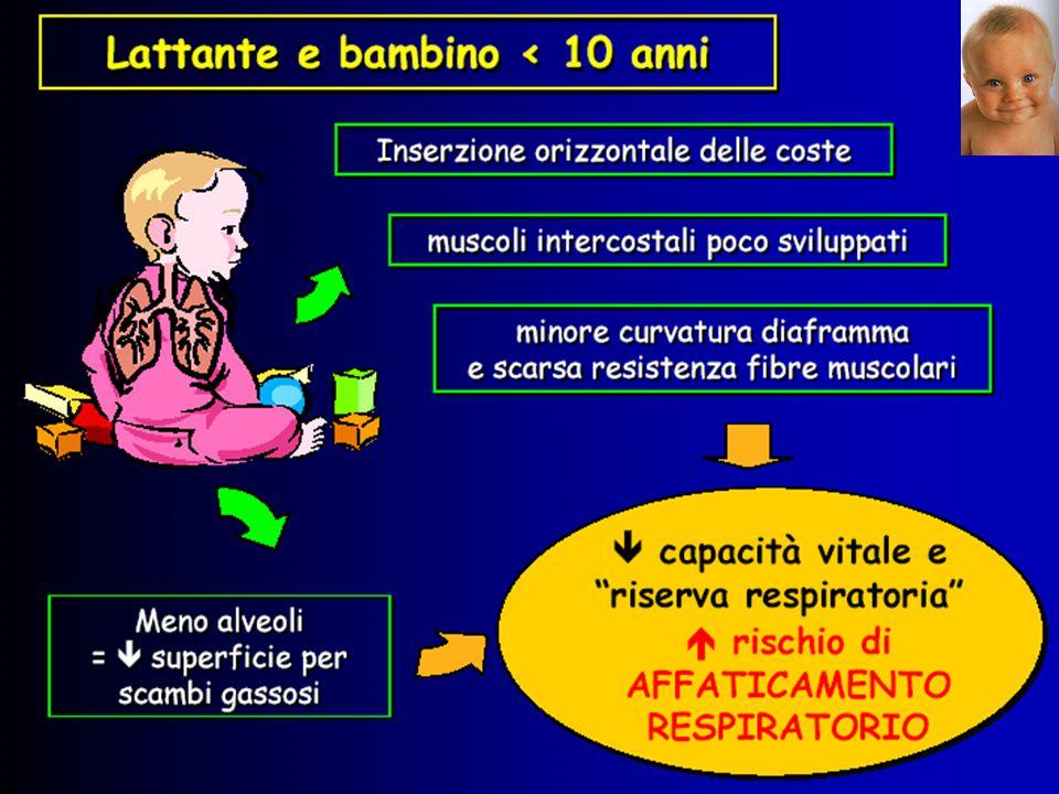 Terapia dello Shock Terapia dello Shock CLASSIFICAZIONE DELLO SHOCK TERAPIA Ipovolemico (emorragia, diarrea, vomito, ustioni) Ossigeno Volume-volume-volume Correzione acidosi Causale Distributivo (sepsi, anafilassi) Ossigeno Volume-volume-volume Correzione acidosi Causale Cardiogeno (cardiopatie congenite, aritmie) OssigenoVolume Farmaci cardioattivi