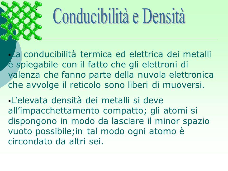  La conducibilità termica ed elettrica dei metalli è spiegabile con il fatto che gli elettroni di valenza che fanno parte della nuvola elettronica ch