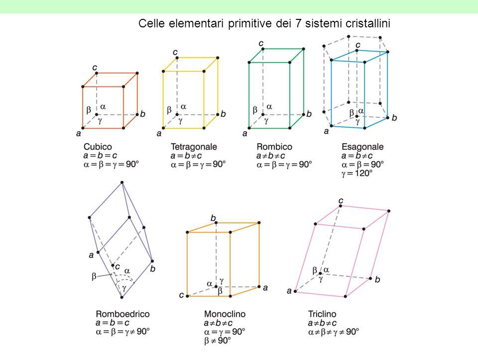 Celle elementari primitive dei 7 sistemi cristallini