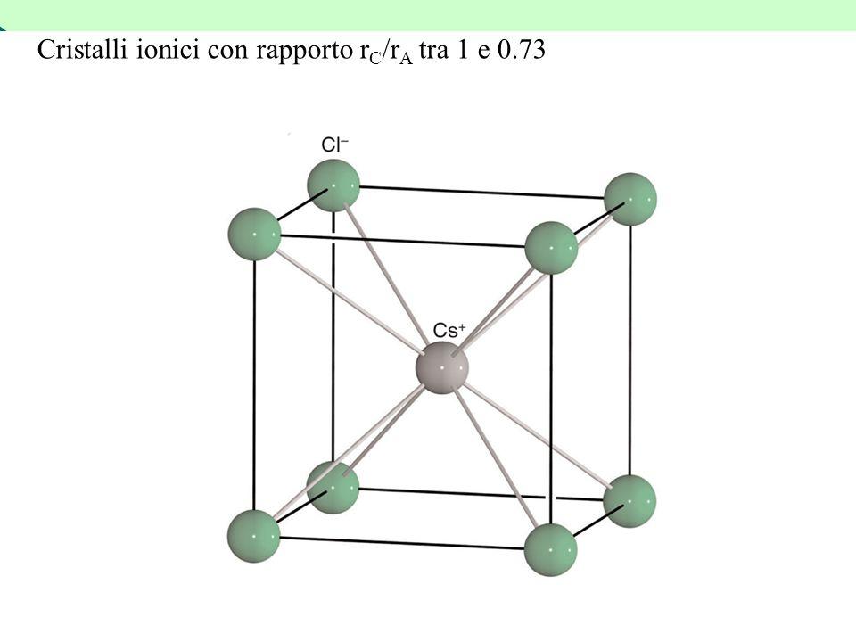 Cristalli ionici con rapporto r C /r A tra 1 e 0.73