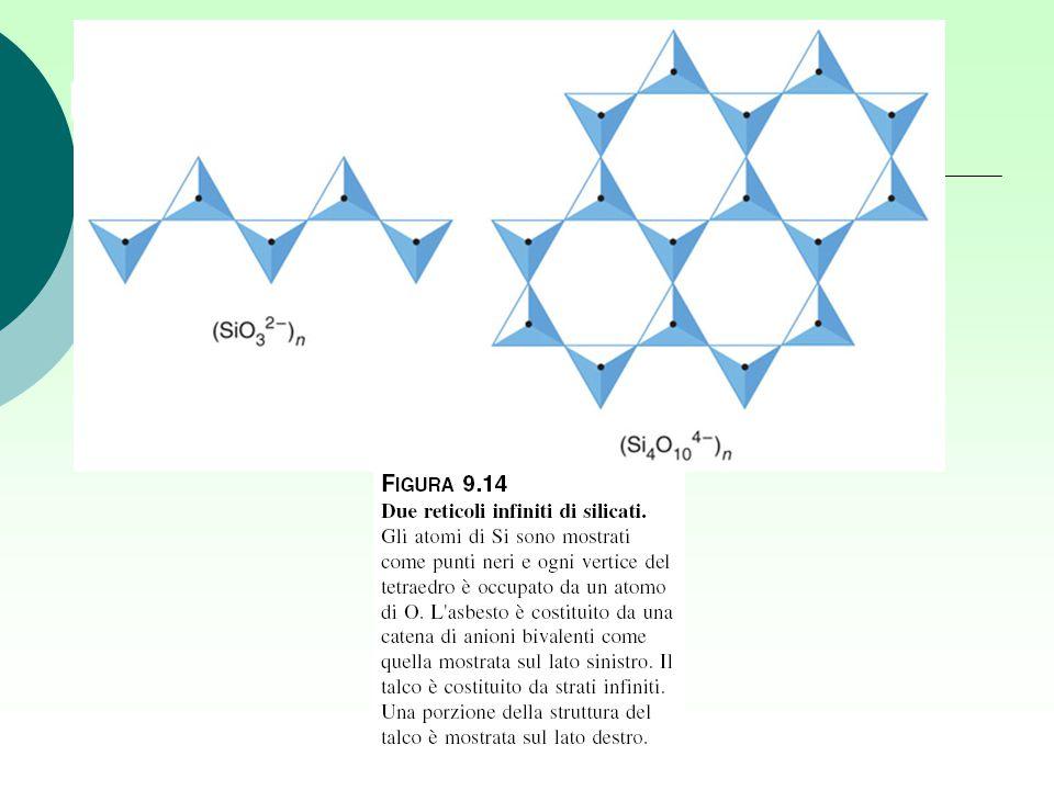 Campioni quarzo naturale e ametista Due reticoli infiniti di silicati