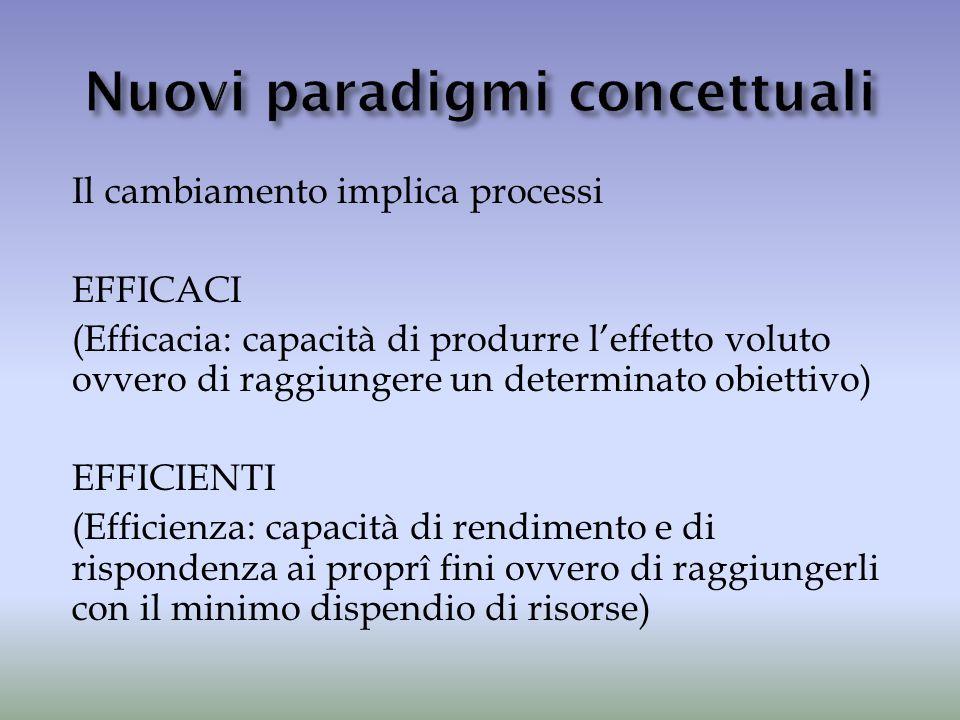 Il cambiamento implica processi EFFICACI (Efficacia: capacità di produrre l'effetto voluto ovvero di raggiungere un determinato obiettivo) EFFICIENTI