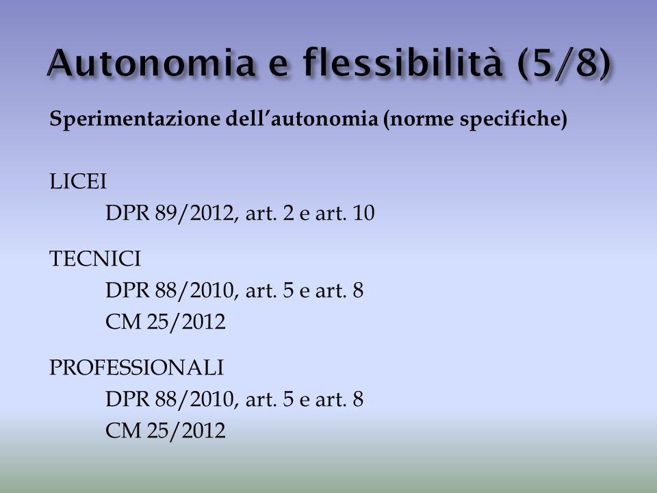 Sperimentazione dell'autonomia (norme specifiche) LICEI DPR 89/2012, art. 2 e art. 10 TECNICI DPR 88/2010, art. 5 e art. 8 CM 25/2012 PROFESSIONALI DP