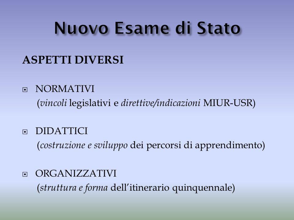ASPETTI DIVERSI  NORMATIVI ( vincoli legislativi e direttive/indicazioni MIUR-USR)  DIDATTICI ( costruzione e sviluppo dei percorsi di apprendimento