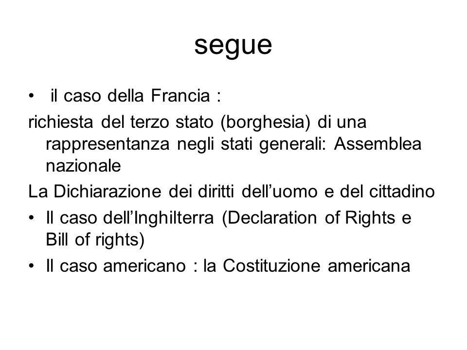 segue il caso della Francia : richiesta del terzo stato (borghesia) di una rappresentanza negli stati generali: Assemblea nazionale La Dichiarazione d