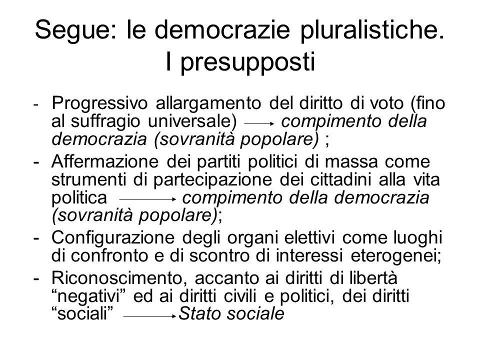 Segue: le democrazie pluralistiche. I presupposti - Progressivo allargamento del diritto di voto (fino al suffragio universale) compimento della democ