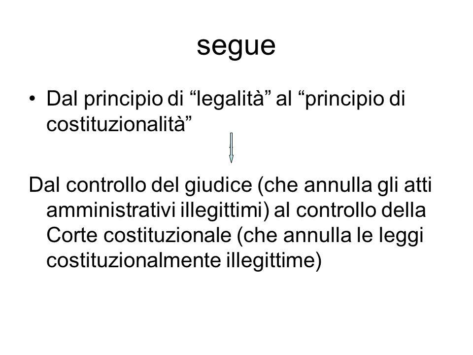 """segue Dal principio di """"legalità"""" al """"principio di costituzionalità"""" Dal controllo del giudice (che annulla gli atti amministrativi illegittimi) al co"""