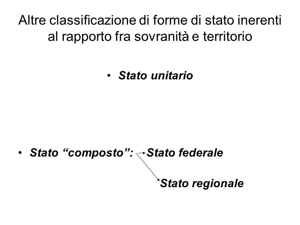 """Altre classificazione di forme di stato inerenti al rapporto fra sovranità e territorio Stato unitario Stato """"composto"""": Stato federale Stato regional"""
