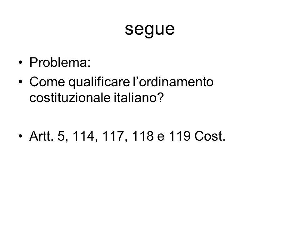 segue Problema: Come qualificare l'ordinamento costituzionale italiano? Artt. 5, 114, 117, 118 e 119 Cost.
