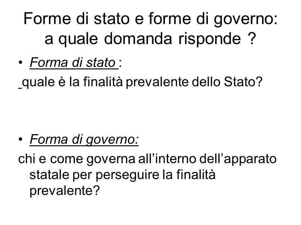Forme di stato e forme di governo: a quale domanda risponde ? Forma di stato : quale è la finalità prevalente dello Stato? Forma di governo: chi e com