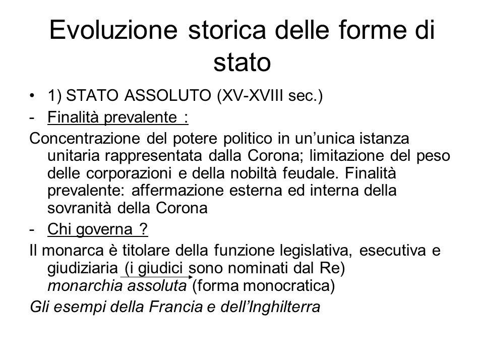 Evoluzione storica delle forme di stato 1) STATO ASSOLUTO (XV-XVIII sec.) -Finalità prevalente : Concentrazione del potere politico in un'unica istanz