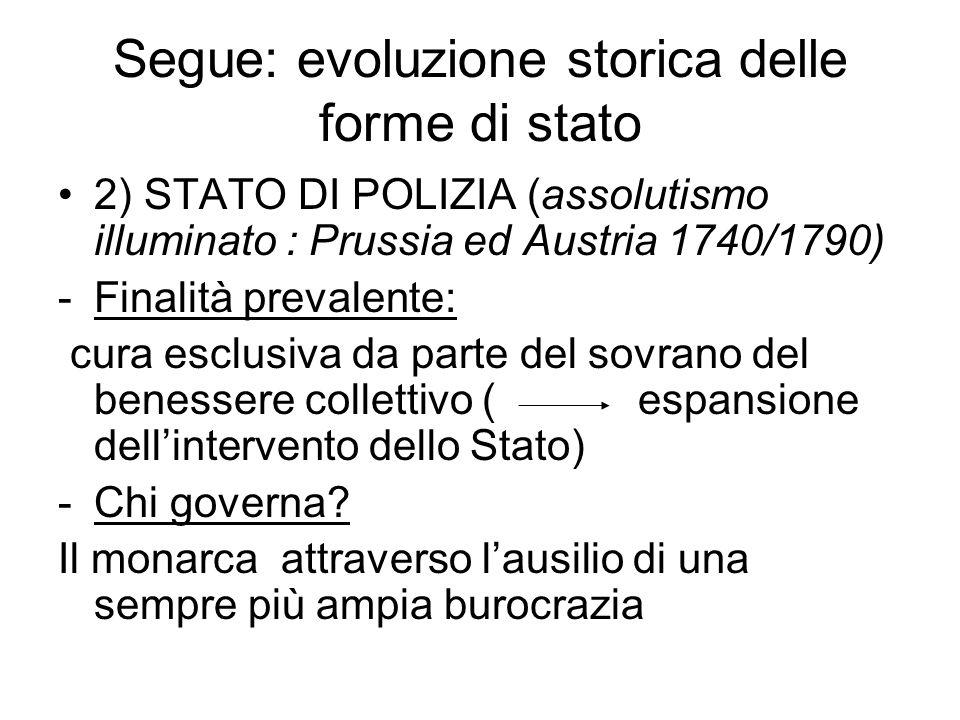 Segue: evoluzione storica delle forme di stato 2) STATO DI POLIZIA (assolutismo illuminato : Prussia ed Austria 1740/1790) -Finalità prevalente: cura