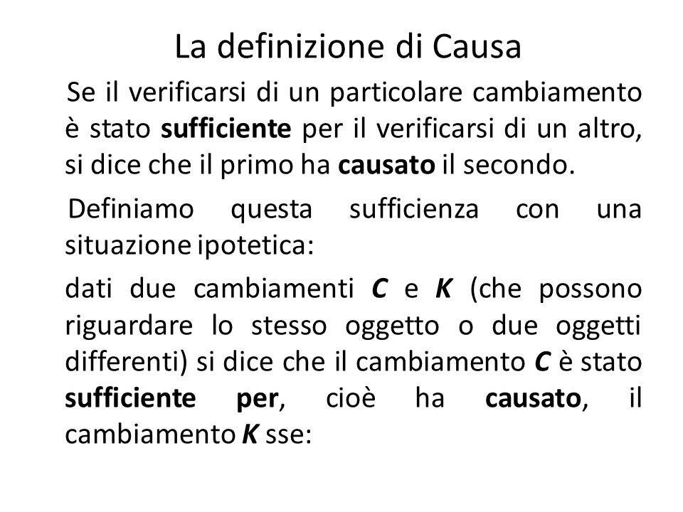 La definizione di Causa Se il verificarsi di un particolare cambiamento è stato sufficiente per il verificarsi di un altro, si dice che il primo ha causato il secondo.