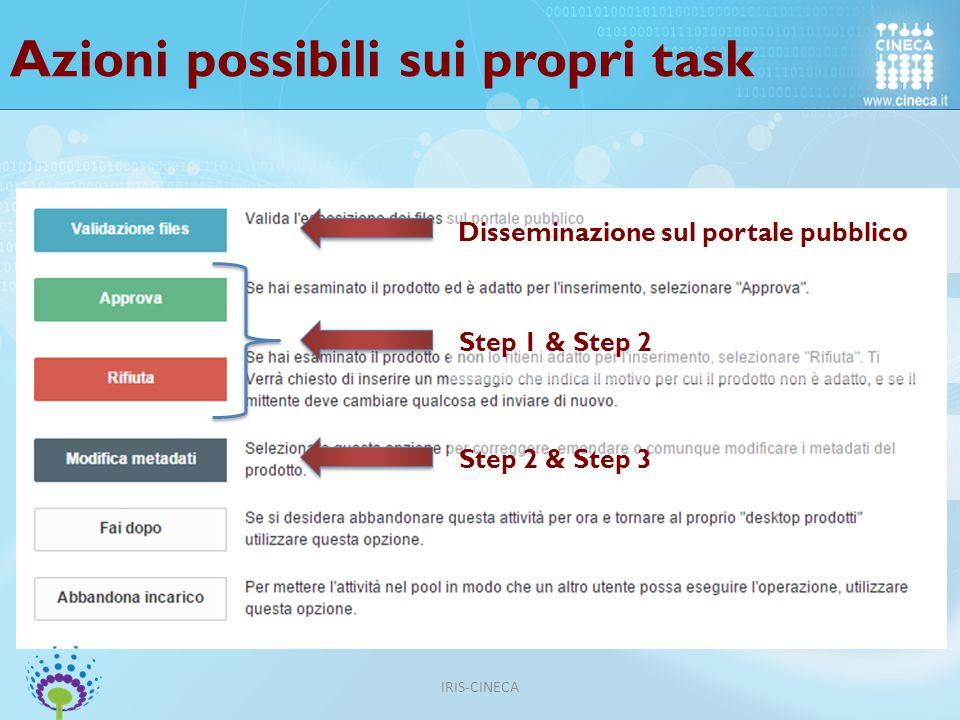 Azioni possibili sui propri task Disseminazione sul portale pubblico Step 1 & Step 2 Step 2 & Step 3 IRIS-CINECA
