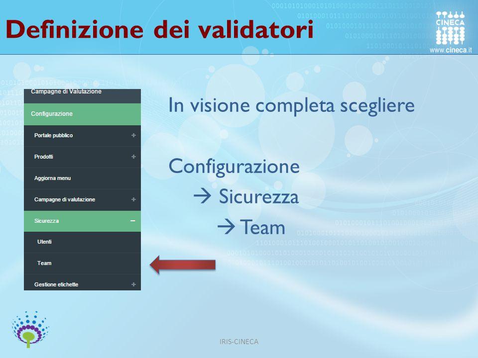 Definizione dei validatori In visione completa scegliere Configurazione  Sicurezza  Team IRIS-CINECA
