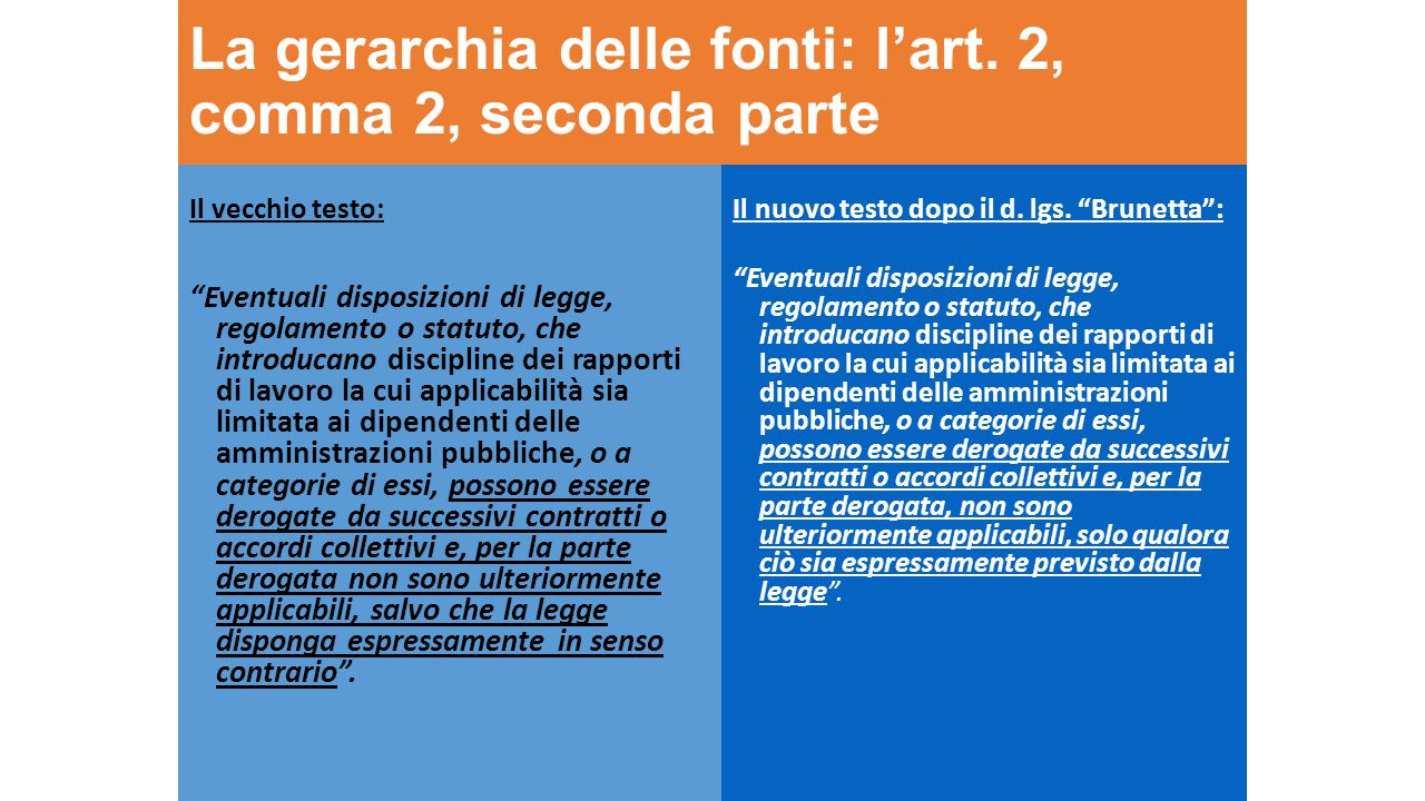 "La gerarchia delle fonti: l'art. 2, comma 2, seconda parte Il vecchio testo: ""Eventuali disposizioni di legge, regolamento o statuto, che introducano"