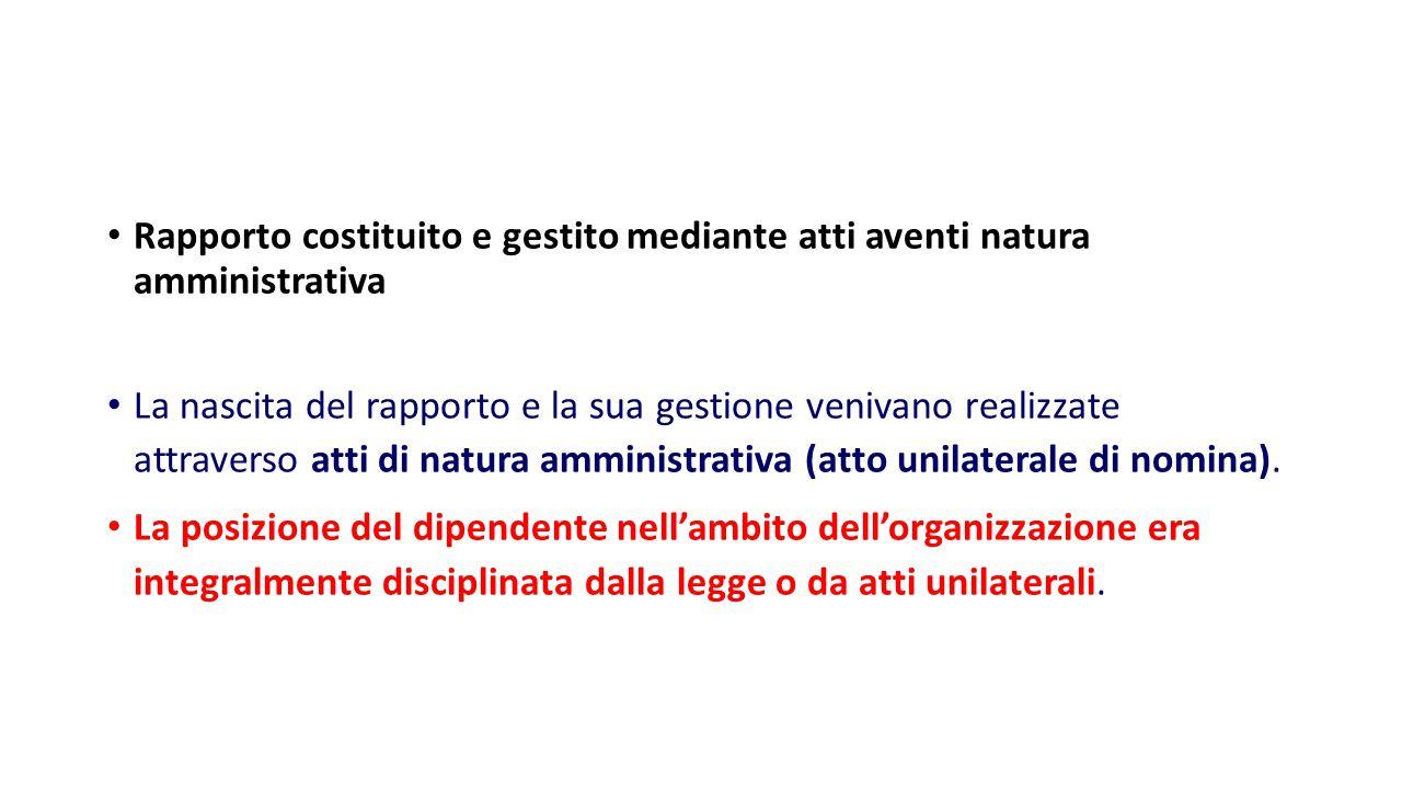 Il ciclo di gestione della performance Art.4. Ciclo di gestione della performance Art.