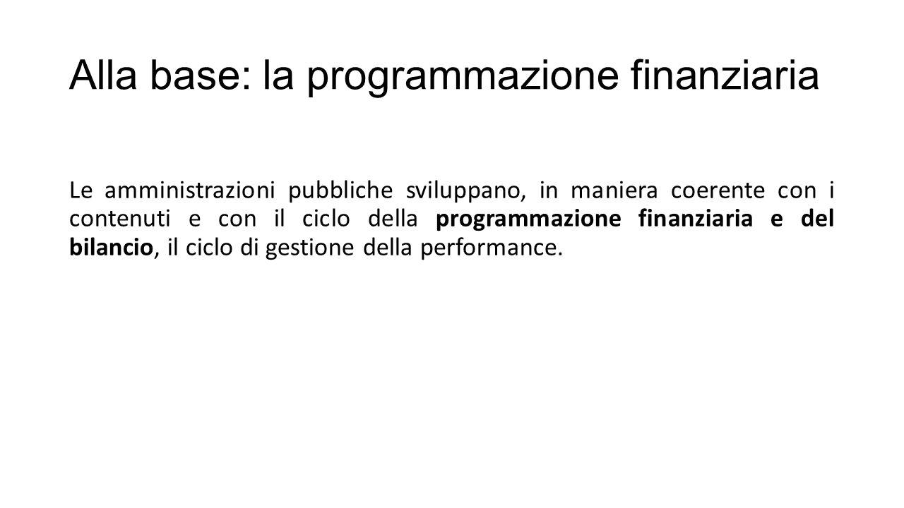 Alla base: la programmazione finanziaria Le amministrazioni pubbliche sviluppano, in maniera coerente con i contenuti e con il ciclo della programmazi