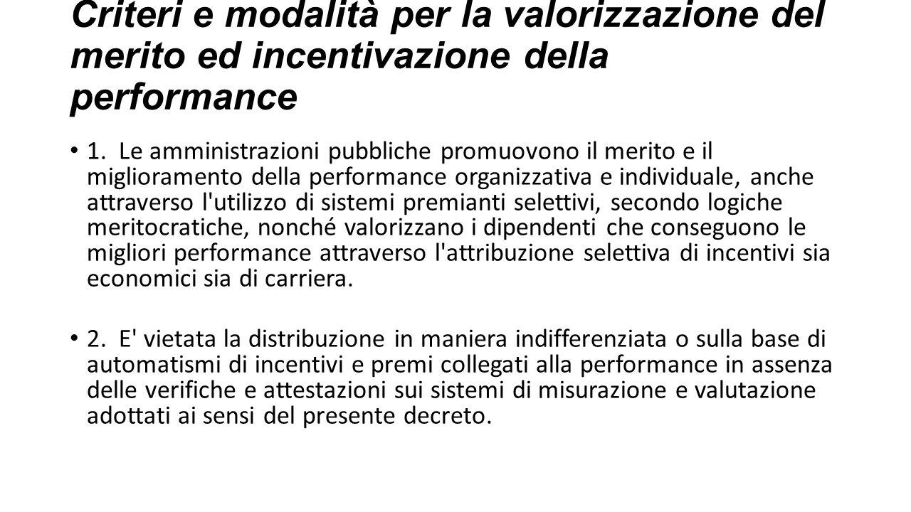 Criteri e modalità per la valorizzazione del merito ed incentivazione della performance 1. Le amministrazioni pubbliche promuovono il merito e il migl