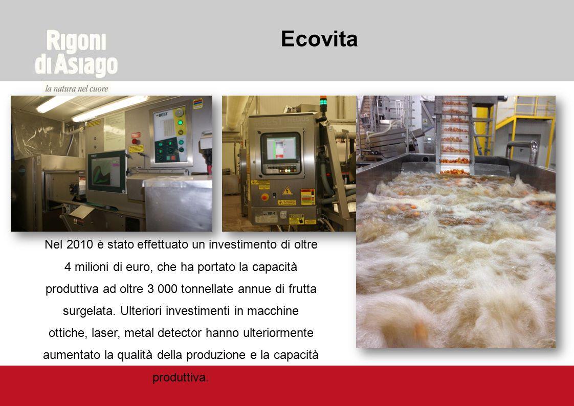 Nel 2010 è stato effettuato un investimento di oltre 4 milioni di euro, che ha portato la capacità produttiva ad oltre 3 000 tonnellate annue di frutt