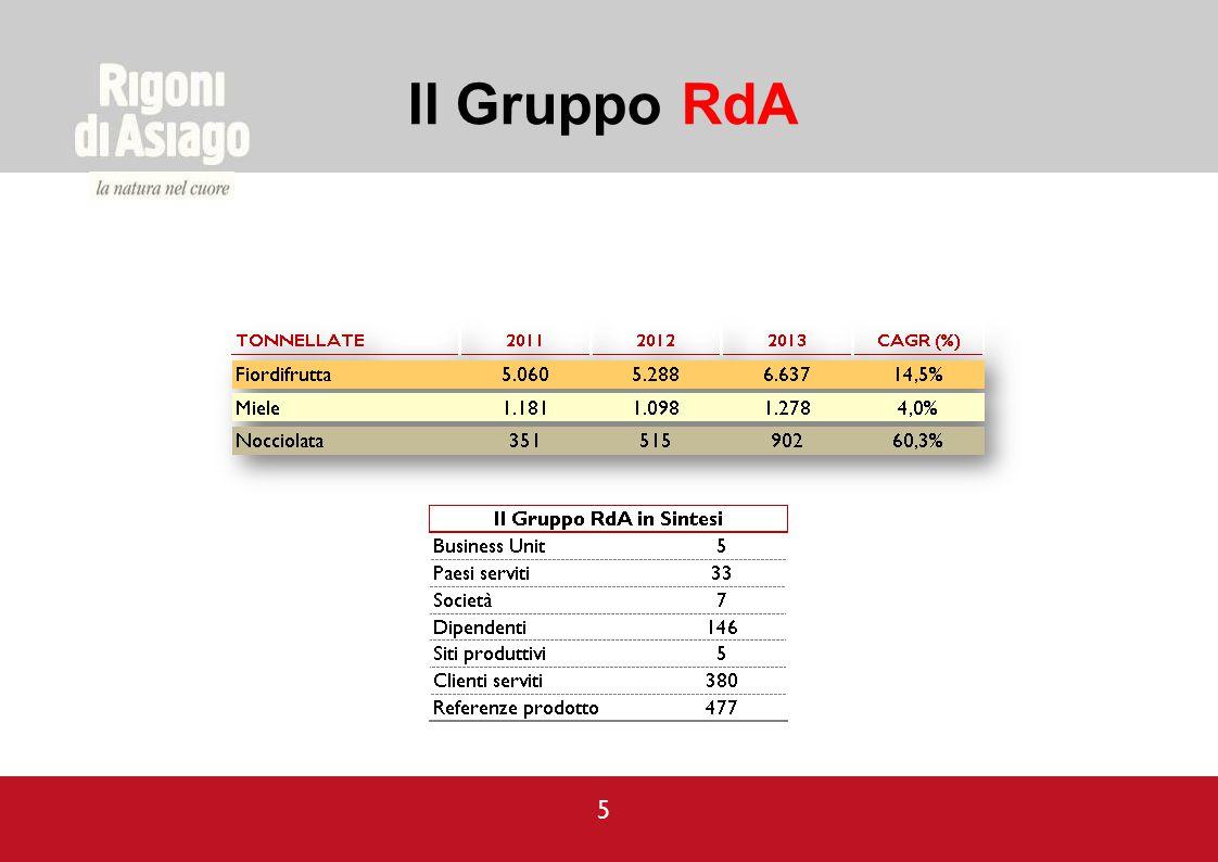 5 Il Gruppo RdA