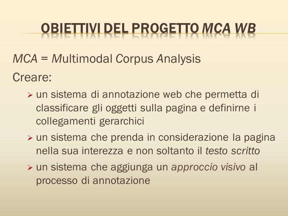 MCA = Multimodal Corpus Analysis Creare:  un sistema di annotazione web che permetta di classificare gli oggetti sulla pagina e definirne i collegamenti gerarchici  un sistema che prenda in considerazione la pagina nella sua interezza e non soltanto il testo scritto  un sistema che aggiunga un approccio visivo al processo di annotazione
