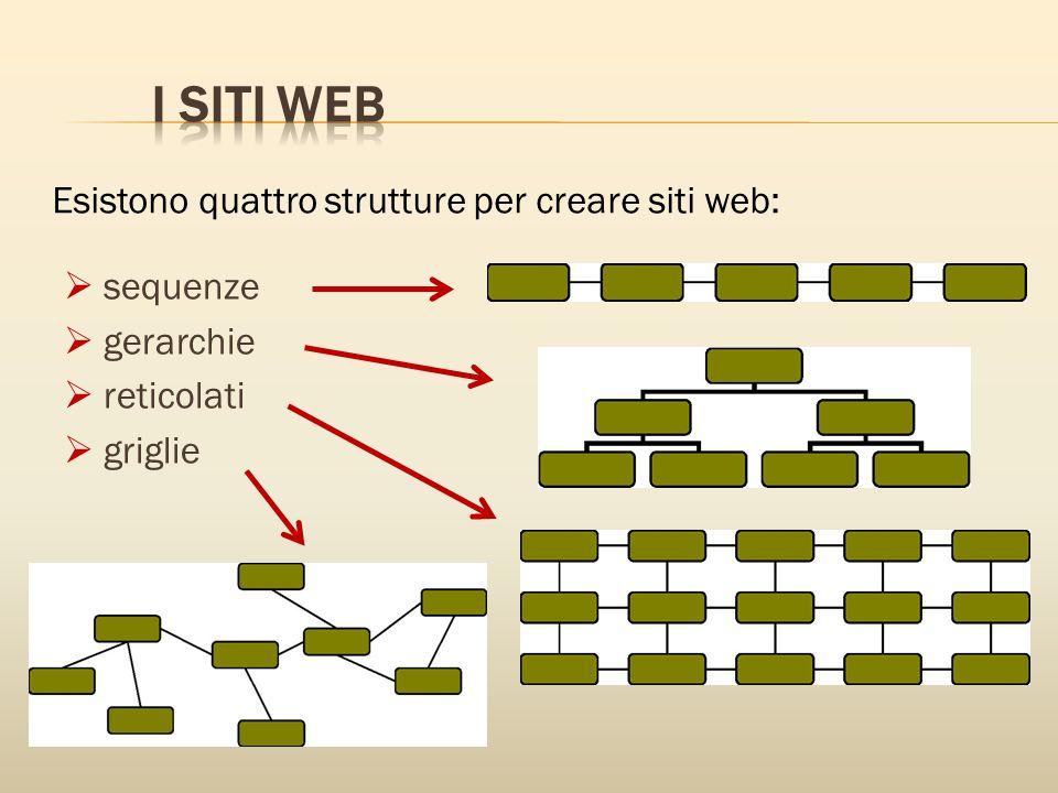 sequenze  gerarchie  reticolati  griglie Esistono quattro strutture per creare siti web: