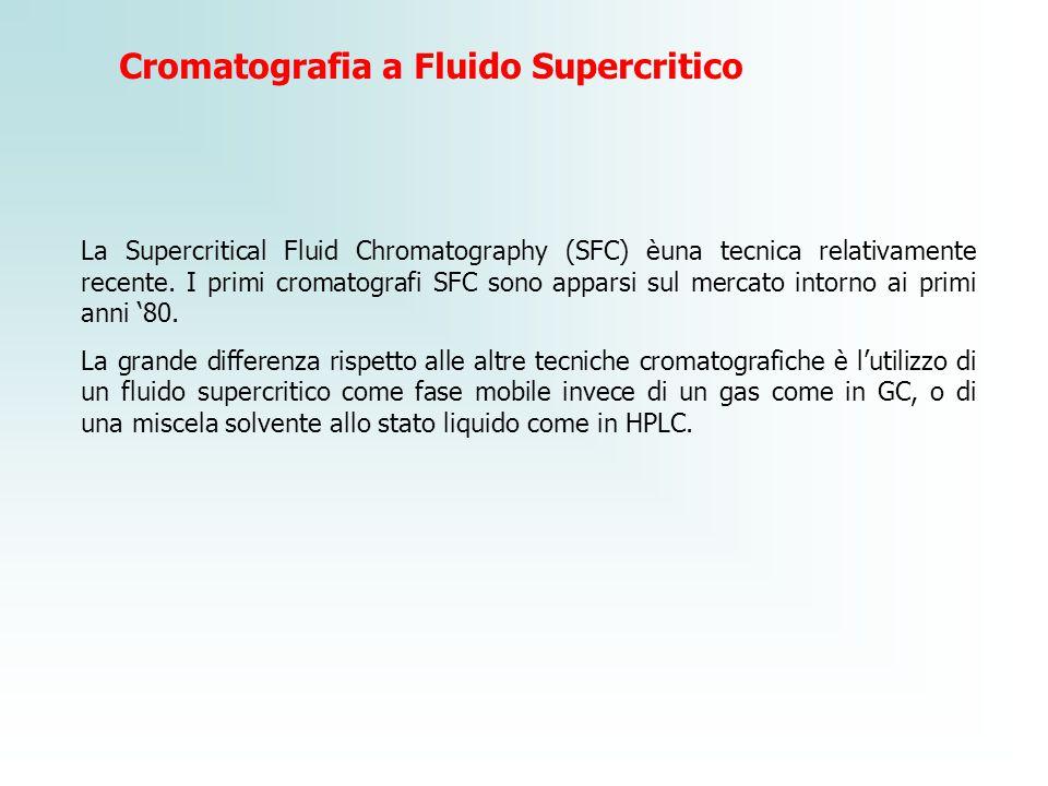La Supercritical Fluid Chromatography (SFC) èuna tecnica relativamente recente. I primi cromatografi SFC sono apparsi sul mercato intorno ai primi ann