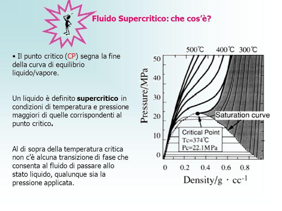 Un fluido supercritico (SCF) è caratterizzato da proprietà chimico-fisiche intermedie tra quelle di un liquido puro e quelle di un gas.