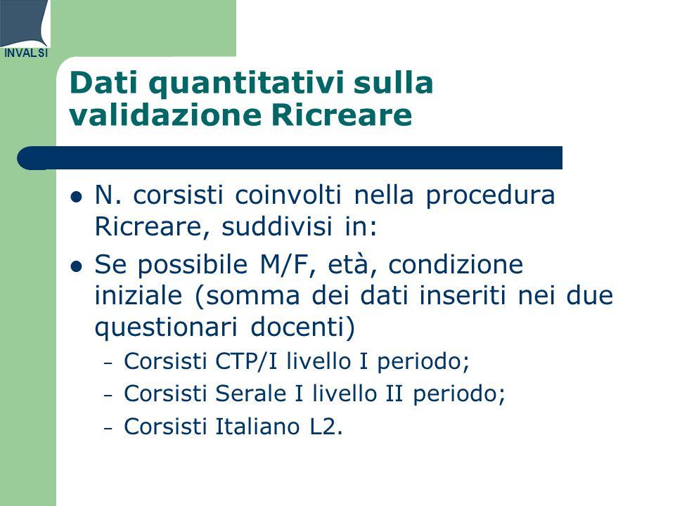 INVALSI Dati quantitativi sulla validazione Ricreare N.