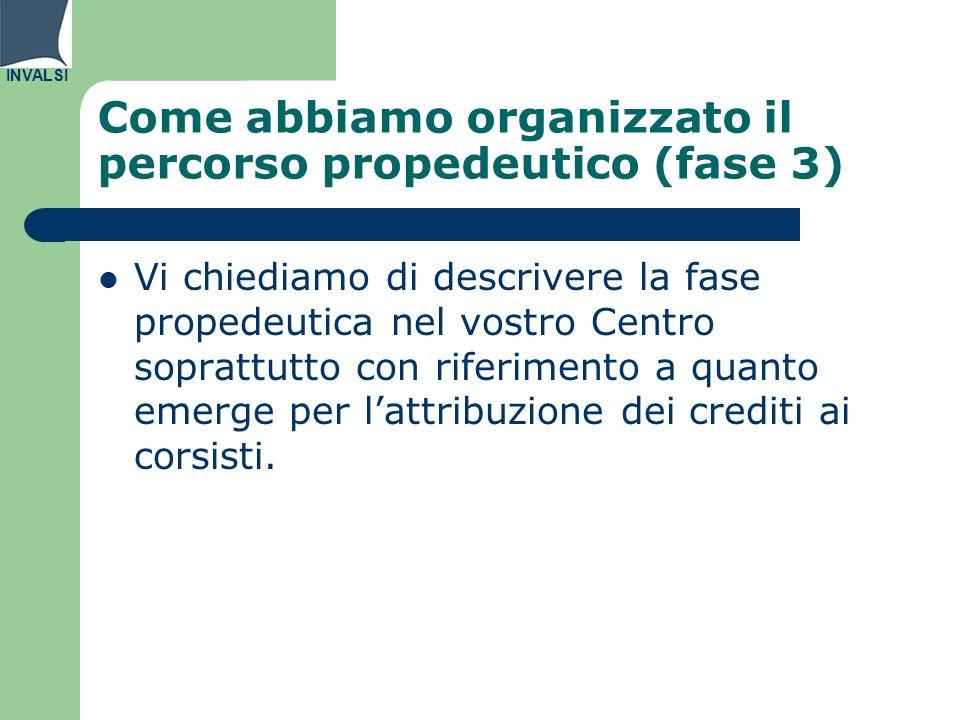 INVALSI Come abbiamo organizzato il percorso propedeutico (fase 3) Vi chiediamo di descrivere la fase propedeutica nel vostro Centro soprattutto con riferimento a quanto emerge per l'attribuzione dei crediti ai corsisti.