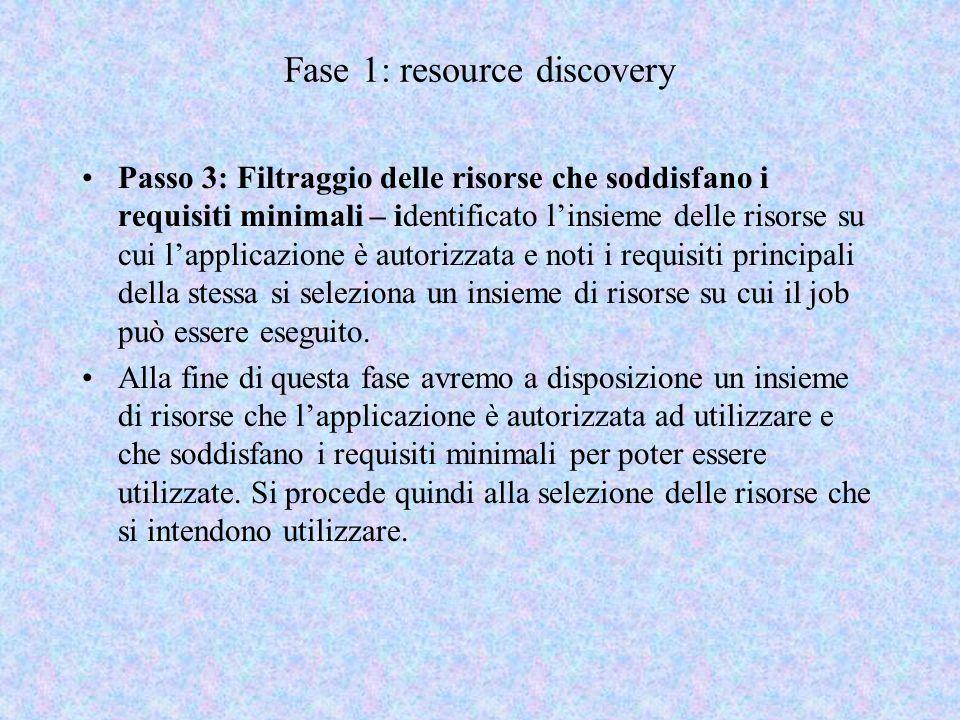 Fase 1: resource discovery Passo 3: Filtraggio delle risorse che soddisfano i requisiti minimali – identificato l'insieme delle risorse su cui l'appli
